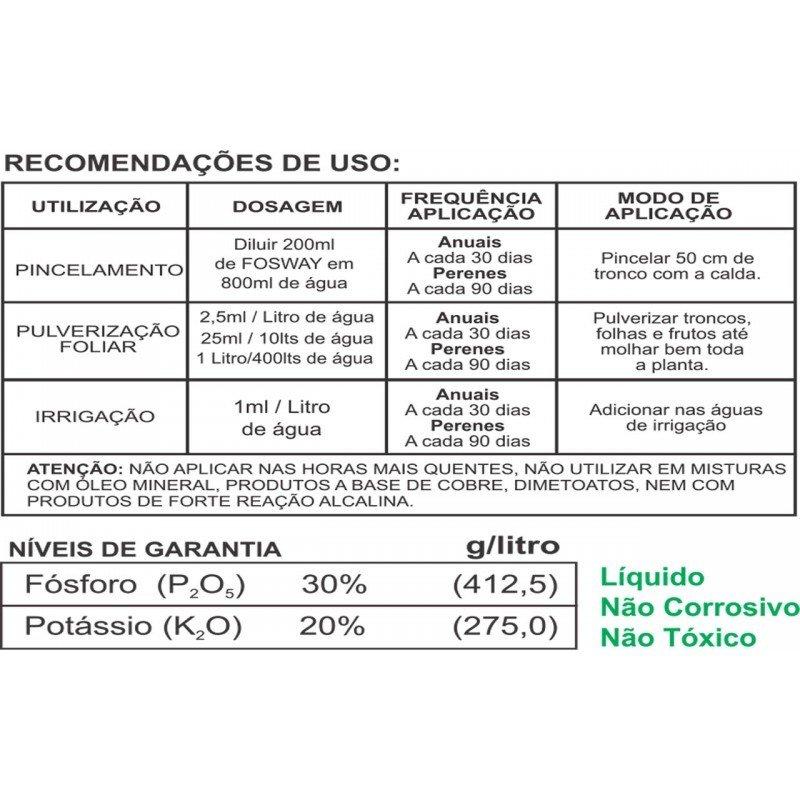 1549 thickbox_default Fertilizante Fosway